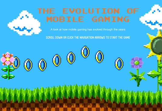 Evolution of mobile gaming