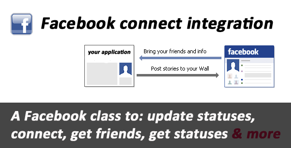 Facebook connect & API integration