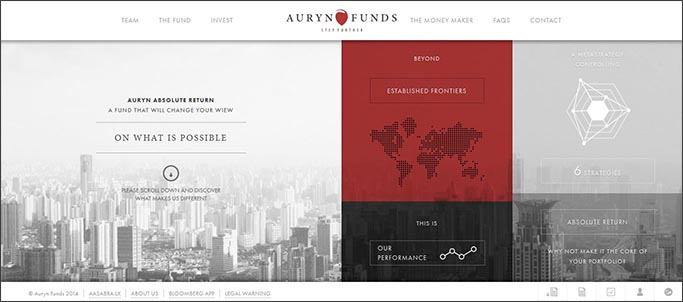 Auryn Funds