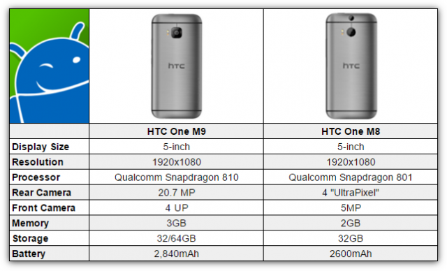 HTC-One-M8-vs-M8-640x388