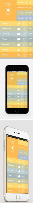Weather App Design by Srishti Arora (Custom)