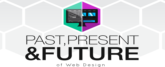 future-of-web-design