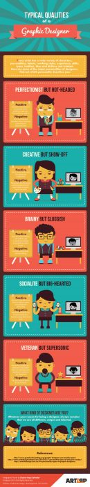 typical-qualities-of-a-graphic-designer